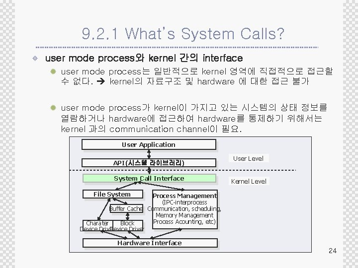 9. 2. 1 What's System Calls? ± user mode process와 kernel 간의 interface ®