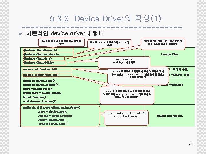 9. 3. 3 Device Driver의 작성(1) ± 기본적인 device driver의 형태 Printf와 같은 기능의
