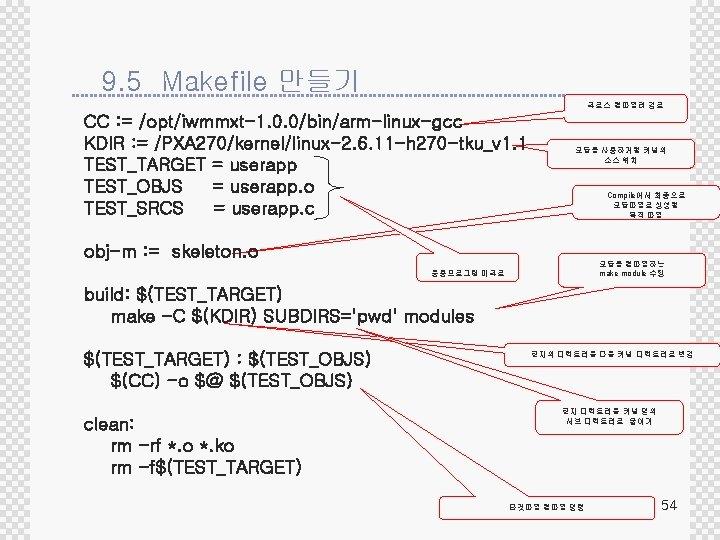 9. 5 Makefile 만들기 크로스 컴파일러 경로 CC : = /opt/iwmmxt-1. 0. 0/bin/arm-linux-gcc KDIR