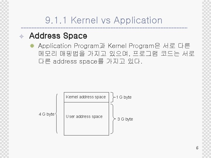 9. 1. 1 Kernel vs Application ± Address Space ® Application Program과 Kernel Program은