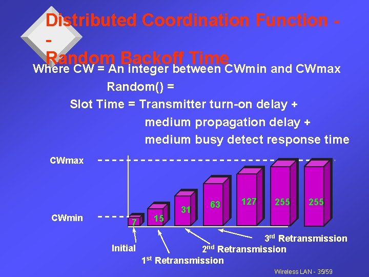 Distributed Coordination Function Random Backoff Time Where CW = An integer between CWmin and