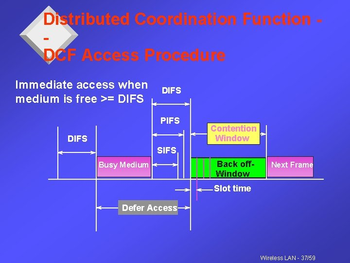 Distributed Coordination Function DCF Access Procedure Immediate access when medium is free >= DIFS
