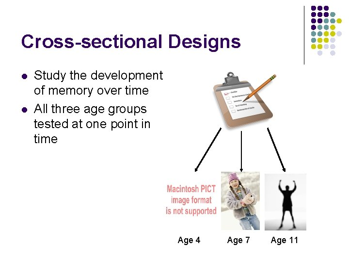 Cross-sectional Designs l l Study the development of memory over time All three age