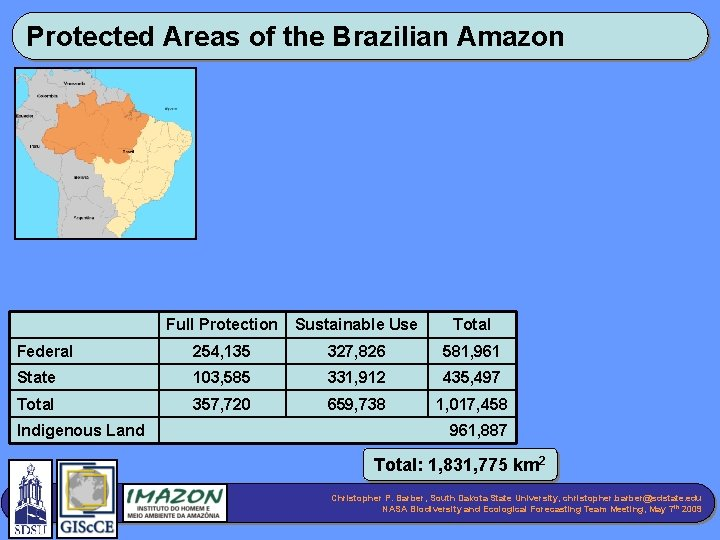 Protected Areas of the Brazilian Amazon Full Protection Sustainable Use Total Federal 254, 135