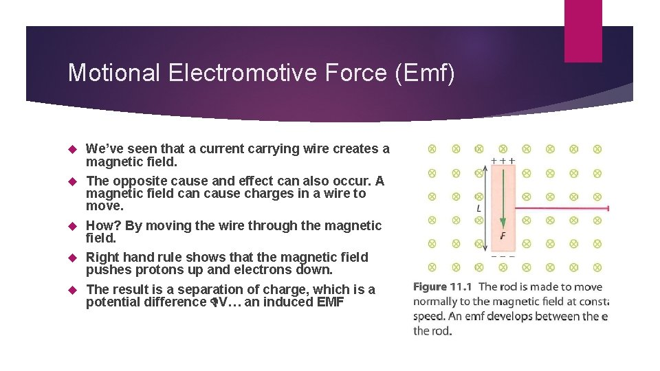 Motional Electromotive Force (Emf) We've seen that a current carrying wire creates a magnetic