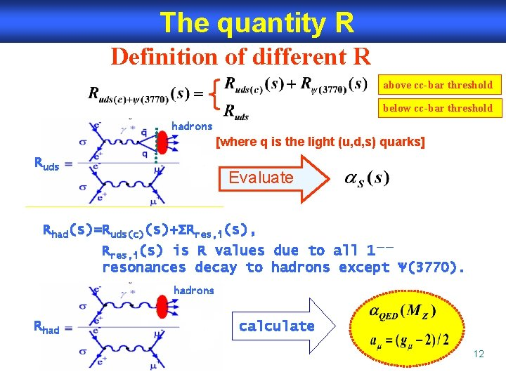 The quantity R Definition of different R above cc-bar threshold below cc-bar threshold hadrons