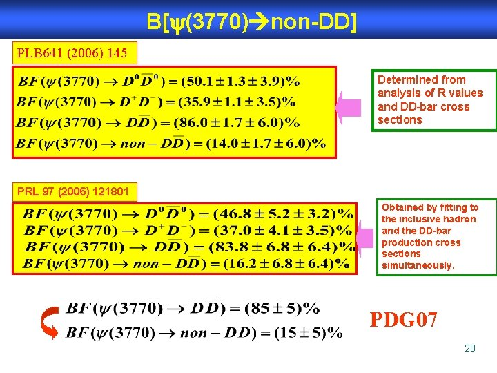 B[ (3770) non-DD] PLB 641 (2006) 145 Determined from analysis of R values and