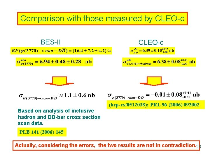 Comparison with those measured by CLEO-c BES-II CLEO-c (hep-ex/0512038); PRL 96 (2006) 092002 Based