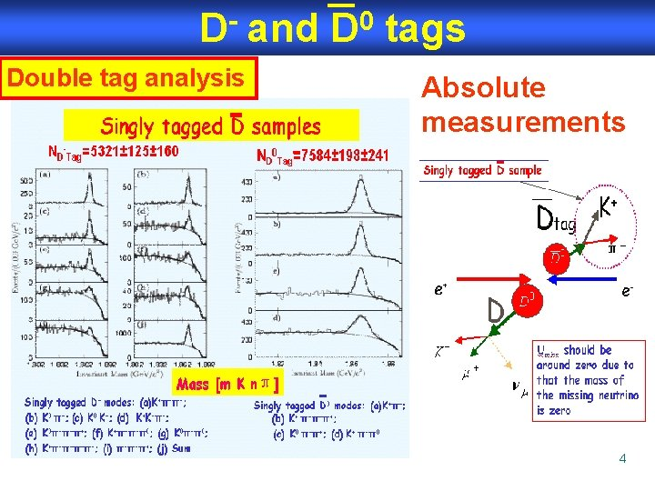 D- and D 0 tags Double tag analysis Absolute measurements 4