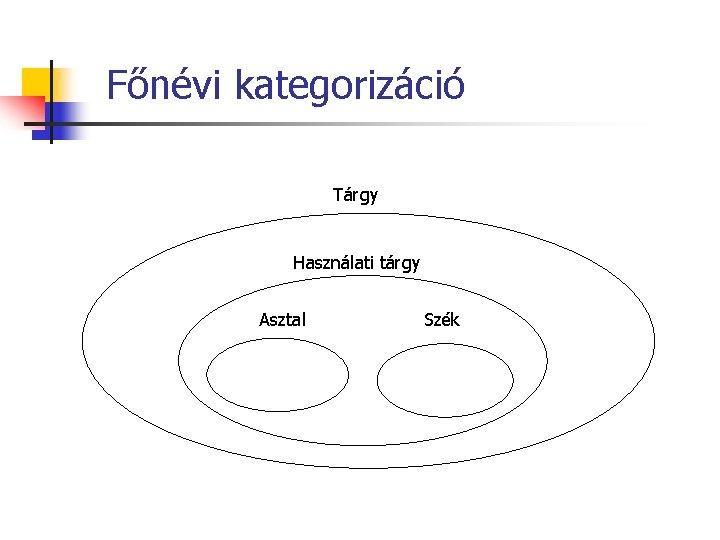 Főnévi kategorizáció Tárgy Használati tárgy Asztal Szék