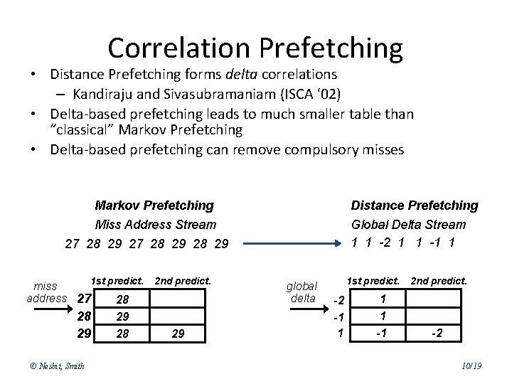 Correlation Prefetching • Distance Prefetching forms delta correlations – Kandiraju and Sivasubramaniam (ISCA '