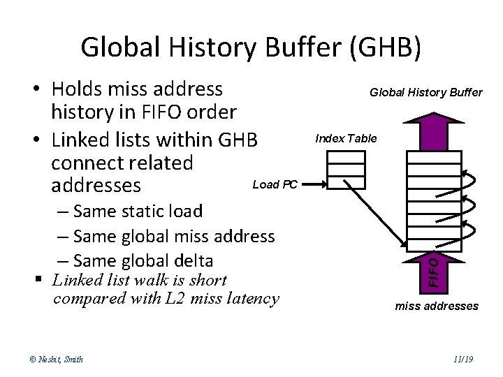 Global History Buffer (GHB) – Same static load – Same global miss address –