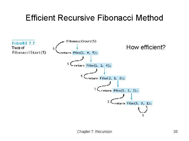 Efficient Recursive Fibonacci Method How efficient? Chapter 7: Recursion 35