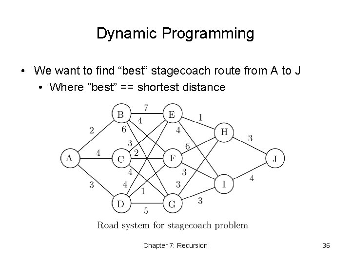 """Dynamic Programming • We want to find """"best"""" stagecoach route from A to J"""
