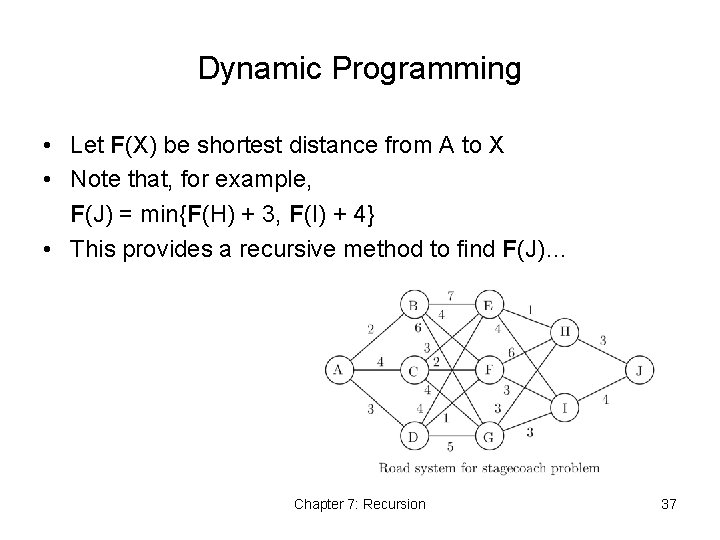 Dynamic Programming • Let F(X) be shortest distance from A to X • Note