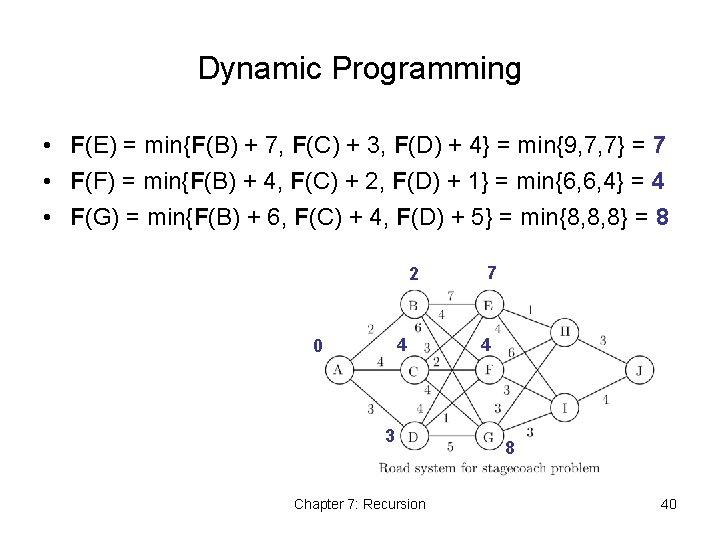 Dynamic Programming • F(E) = min{F(B) + 7, F(C) + 3, F(D) + 4}