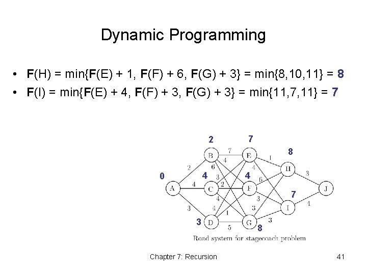 Dynamic Programming • F(H) = min{F(E) + 1, F(F) + 6, F(G) + 3}