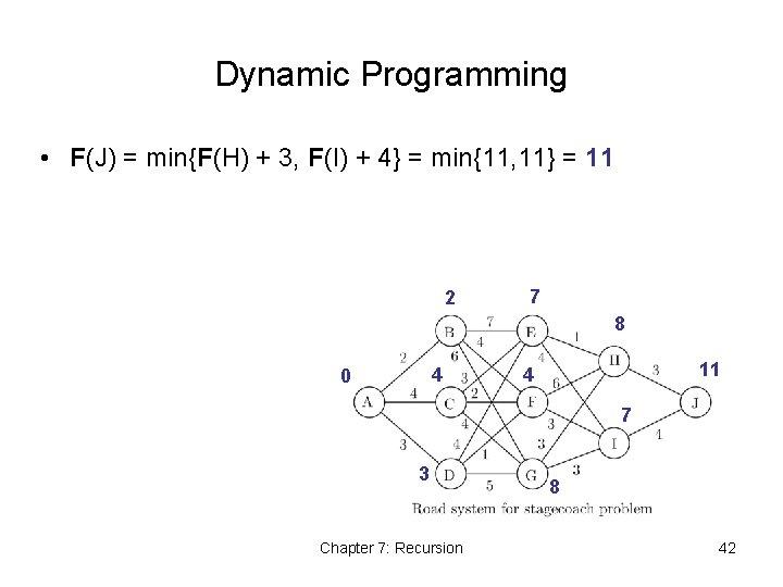 Dynamic Programming • F(J) = min{F(H) + 3, F(I) + 4} = min{11, 11}