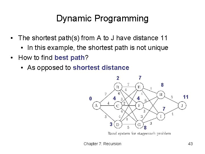 Dynamic Programming • The shortest path(s) from A to J have distance 11 •