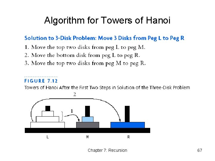 Algorithm for Towers of Hanoi Chapter 7: Recursion 67