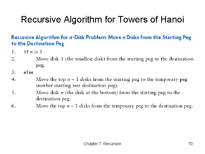 Recursive Algorithm for Towers of Hanoi Chapter 7: Recursion 70