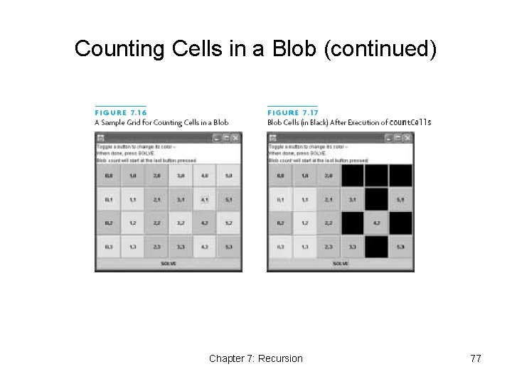 Counting Cells in a Blob (continued) Chapter 7: Recursion 77