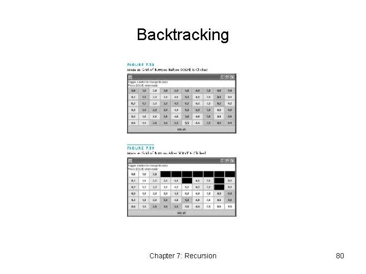 Backtracking Chapter 7: Recursion 80