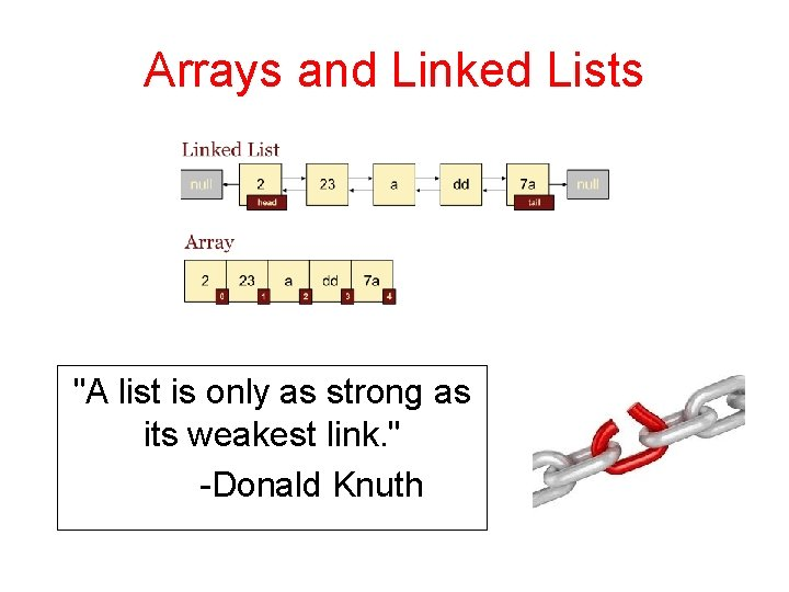 """Arrays and Linked Lists """"A list is only as strong as its weakest link."""