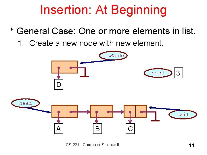 Insertion: At Beginning 8 General Case: One or more elements in list. 1. Create