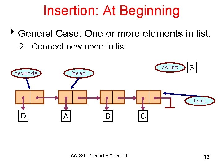 Insertion: At Beginning 8 General Case: One or more elements in list. 2. Connect