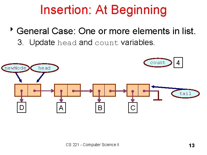 Insertion: At Beginning 8 General Case: One or more elements in list. 3. Update
