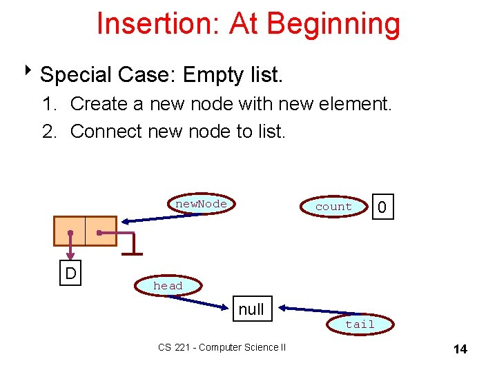 Insertion: At Beginning 8 Special Case: Empty list. 1. Create a new node with