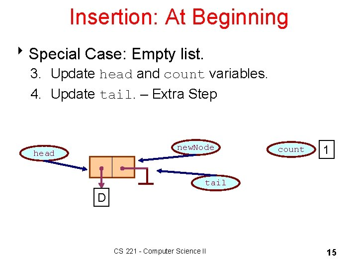 Insertion: At Beginning 8 Special Case: Empty list. 3. Update head and count variables.