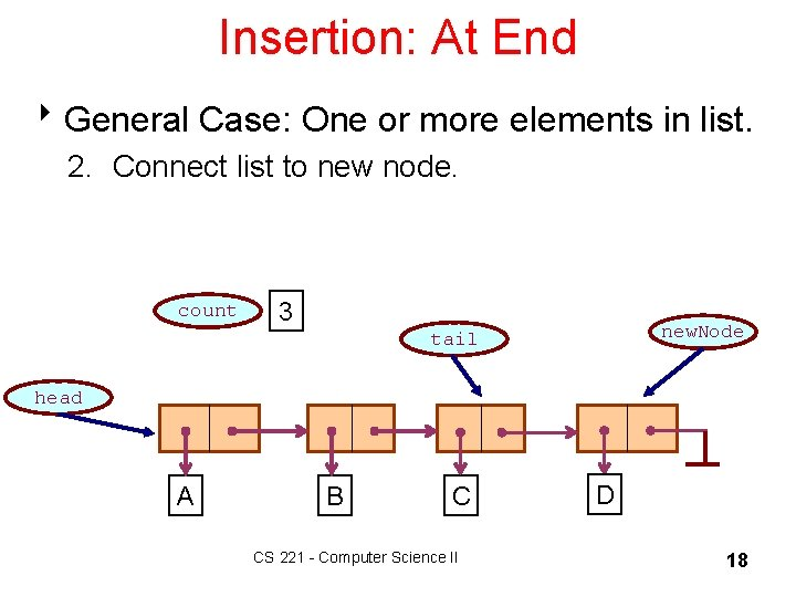 Insertion: At End 8 General Case: One or more elements in list. 2. Connect
