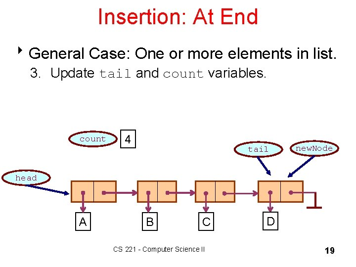 Insertion: At End 8 General Case: One or more elements in list. 3. Update