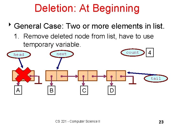 Deletion: At Beginning 8 General Case: Two or more elements in list. 1. Remove