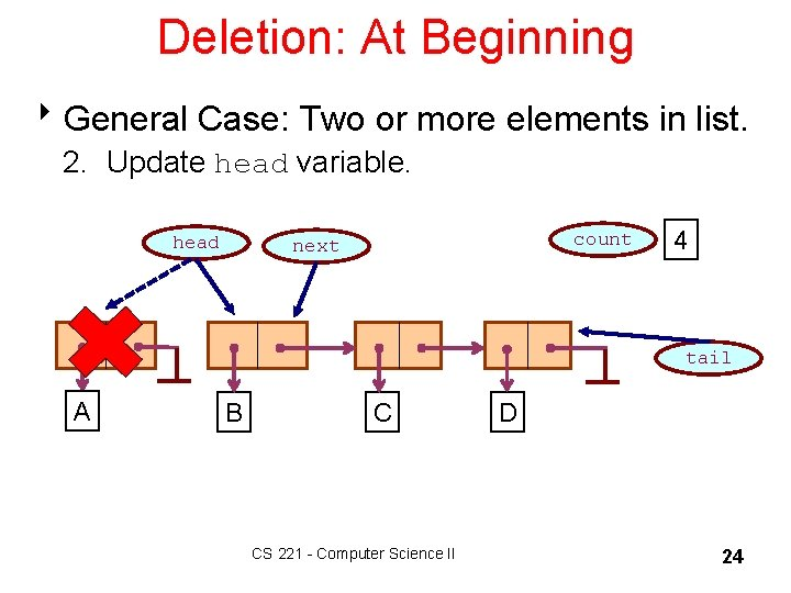 Deletion: At Beginning 8 General Case: Two or more elements in list. 2. Update