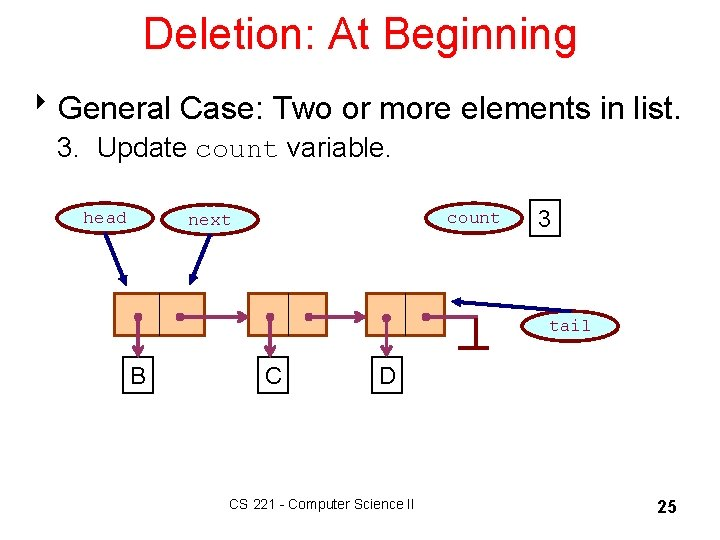 Deletion: At Beginning 8 General Case: Two or more elements in list. 3. Update