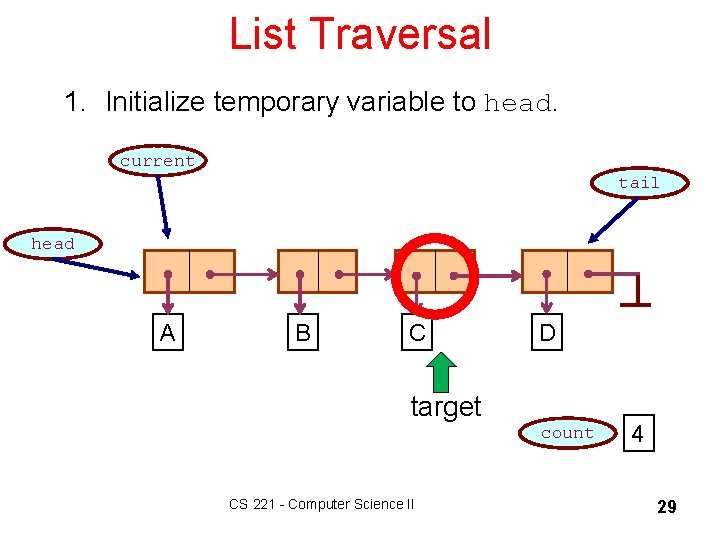 List Traversal 1. Initialize temporary variable to head. current tail head A B C