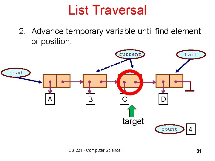 List Traversal 2. Advance temporary variable until find element or position. current tail head