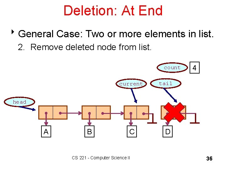 Deletion: At End 8 General Case: Two or more elements in list. 2. Remove