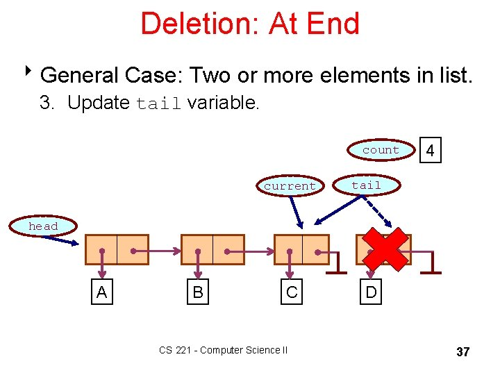 Deletion: At End 8 General Case: Two or more elements in list. 3. Update