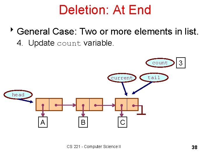 Deletion: At End 8 General Case: Two or more elements in list. 4. Update