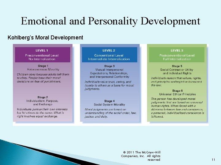 Emotional and Personality Development Kohlberg's Moral Development © 2011 The Mc. Graw-Hill Companies, Inc.