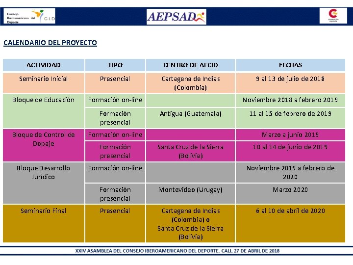 CALENDARIO DEL PROYECTO ACTIVIDAD TIPO CENTRO DE AECID FECHAS Seminario Inicial Presencial Cartagena de