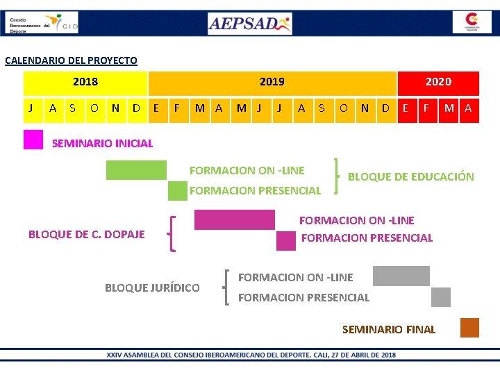 CALENDARIO DEL PROYECTO 2018 J A S 2019 O N D E F M