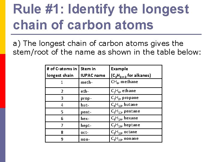 Rule #1: Identify the longest chain of carbon atoms a) The longest chain of