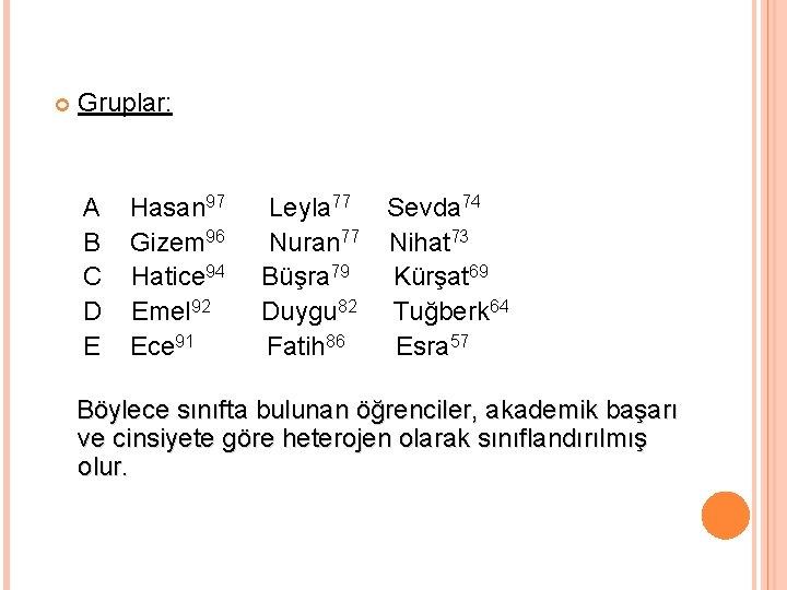 Gruplar: A B C D E Hasan 97 Gizem 96 Hatice 94 Emel
