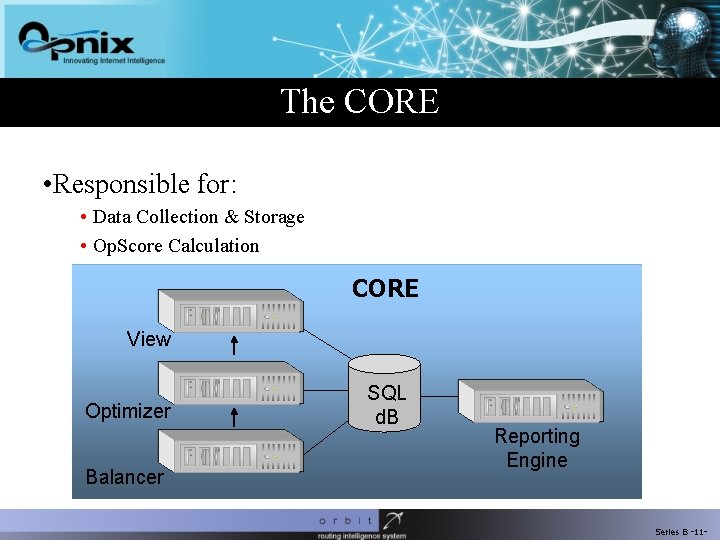 The CORE • Responsible for: • Data Collection & Storage • Op. Score Calculation