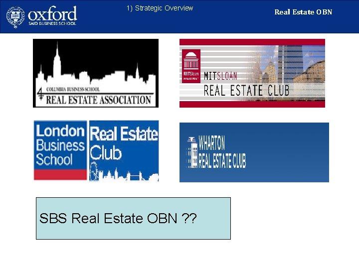 1) Strategic Overview SBS Real Estate OBN ? ? Real Estate OBN